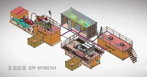 Oil-sludge Treatment Equipment